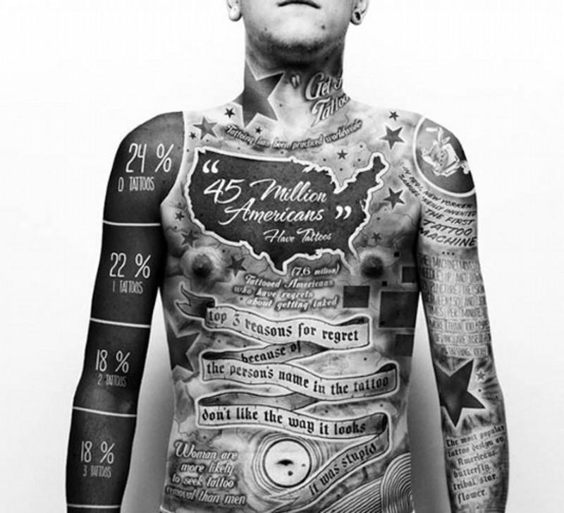 incredibile molto dettagliato vari lettere tatuaggio pieno di corpo