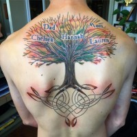 Gorgeous multicolored upper back tattoo of family tree with lettering
