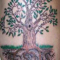 Tatuaje De Una Arbol Con Raíces Formando El Nombre Jesús